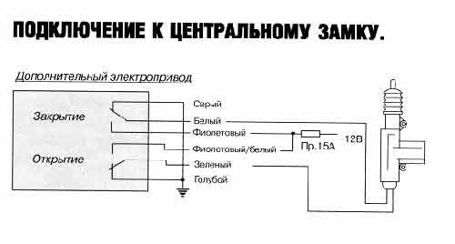 Схема подключения дополнительных приводов замка двери к автосигнализации.